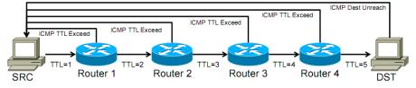 proces_traceroute1